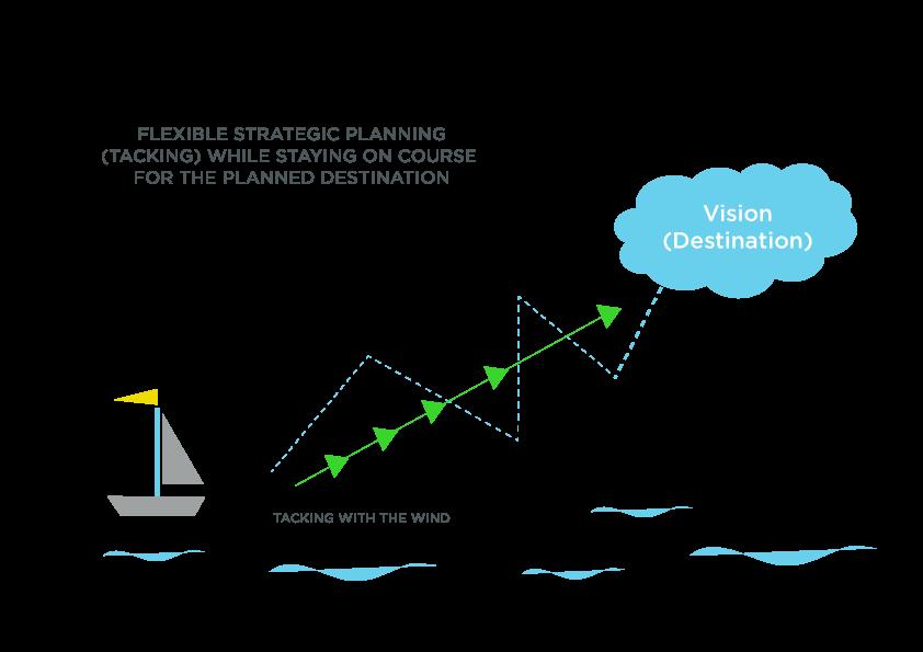Image---strategic-planning,-redraw